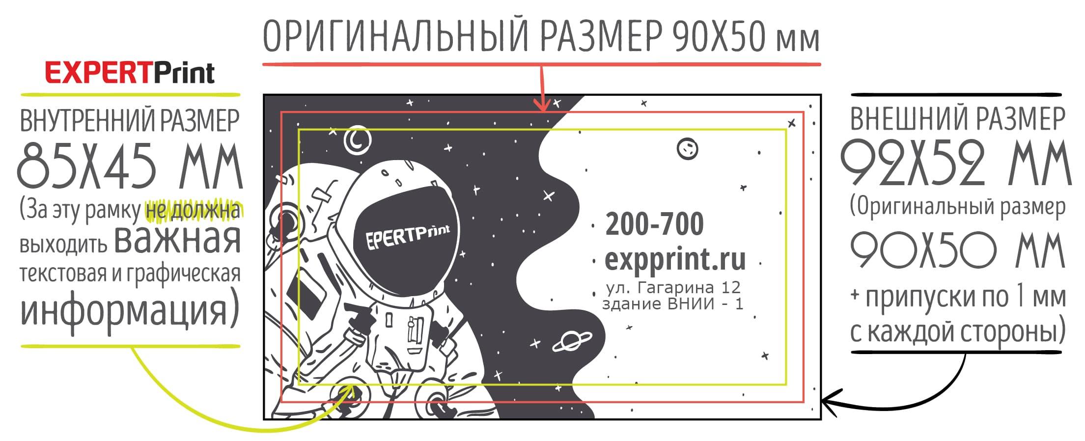 Пример обрезного поля визитки